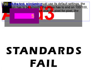 IE - Standards Fail - the ACID3 test results